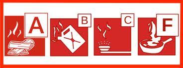 Classe de feux ABC / F Abry incendie Montpellier