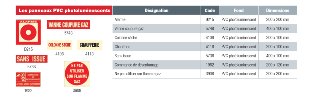 Plans d intervention et évacuation
