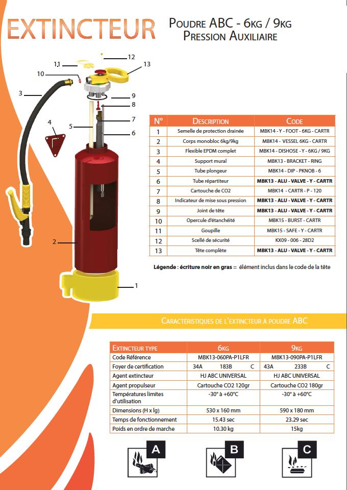 Pression auxiliaire a poudre ABC certifé NF 6 et 9 KG